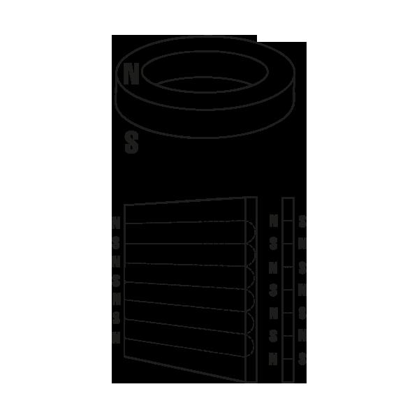 elastomer HF Magnetwerkstoffe auf Elastomerebasis